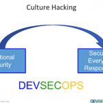 Rise of DevSecOps Brings Cause for IT Security Optimism