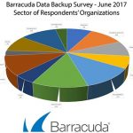 Data Recovery in the Age of Ransomware