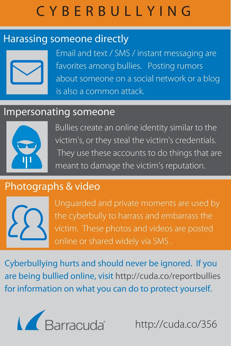 should students who engage in cyberbullying For example, the cyberbullying research center recommends that students who engage in mild or minor cyberbullying be required to complete an educational project, such as creating anti-cyberbullying posters or presenting to younger students about the harmful effects of cyberbullying.