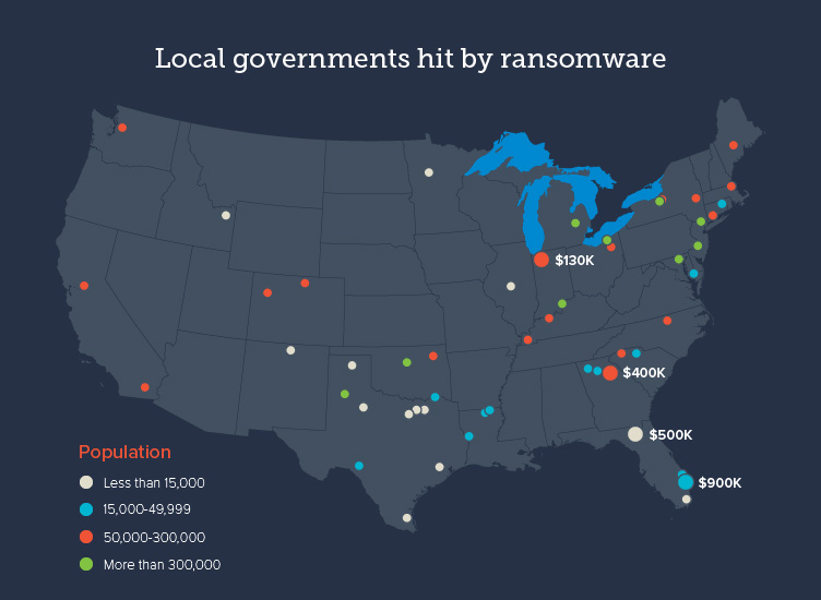government ransomware