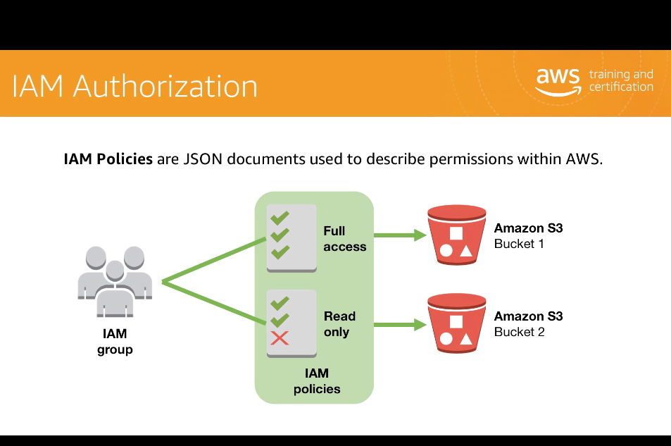 Intro to AWS 2